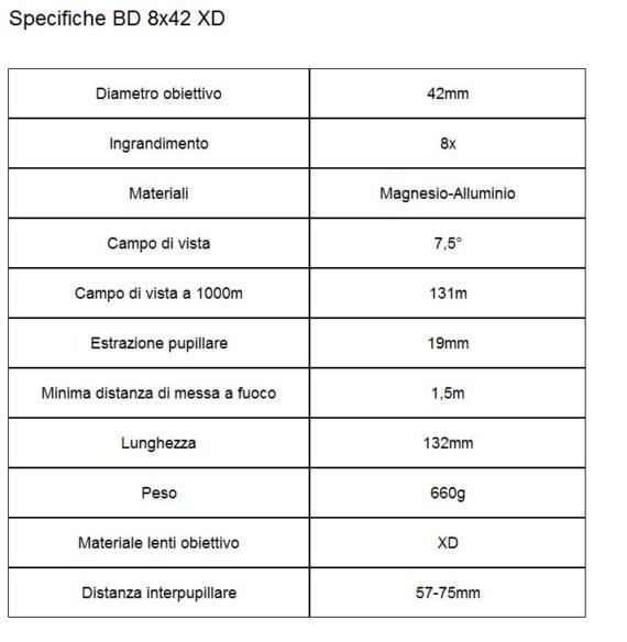 specifiche BD 8×42 XD