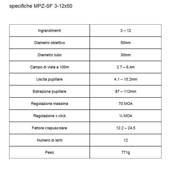 specifiche-MPZ-SF-3-12×50