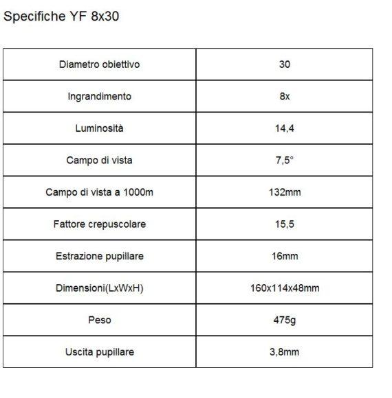 specifiche YF 8×30